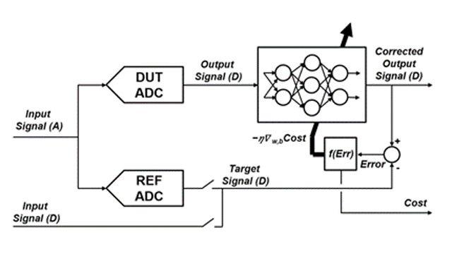 모델 기반 설계로 펌프 준설선에 대한 PLC-기반 제어기 개발하기