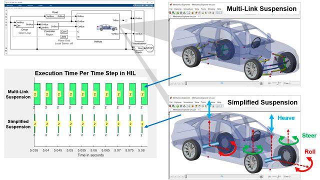 R2021b에서는 MATLAB 및 Simulink의 새로운 기능, 2개 신제품 및 5개 제품에 대한 주요 업데이트를 선보입니다.