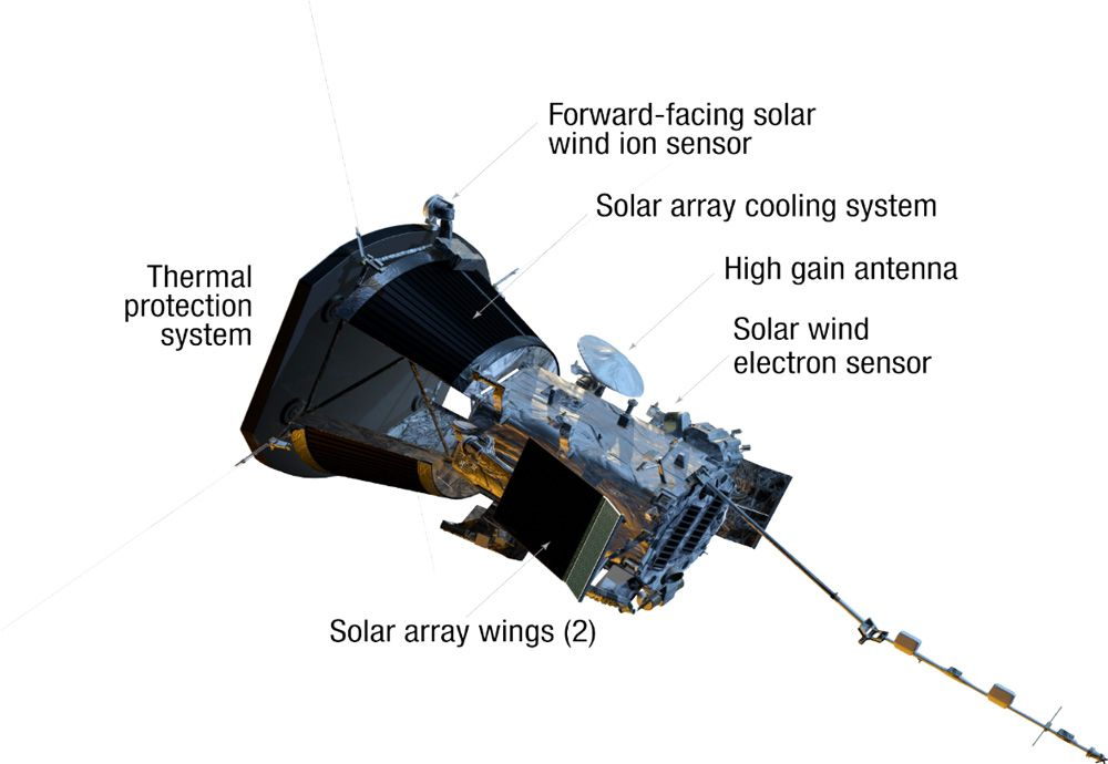 Figure 3.  The Parker Solar Probe. Image courtesy JHU APL. http://parkersolarprobe.jhuapl.edu/