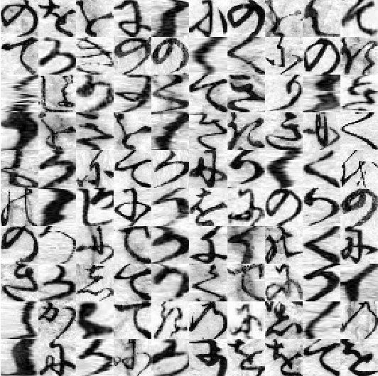 Japanese classics character data set (Kokugaku Kenkyu other collection / CODH processing).