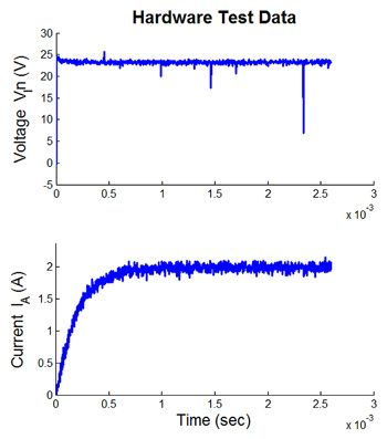 Figure 6. Voltage and current for a pulse in the DC voltage step test.