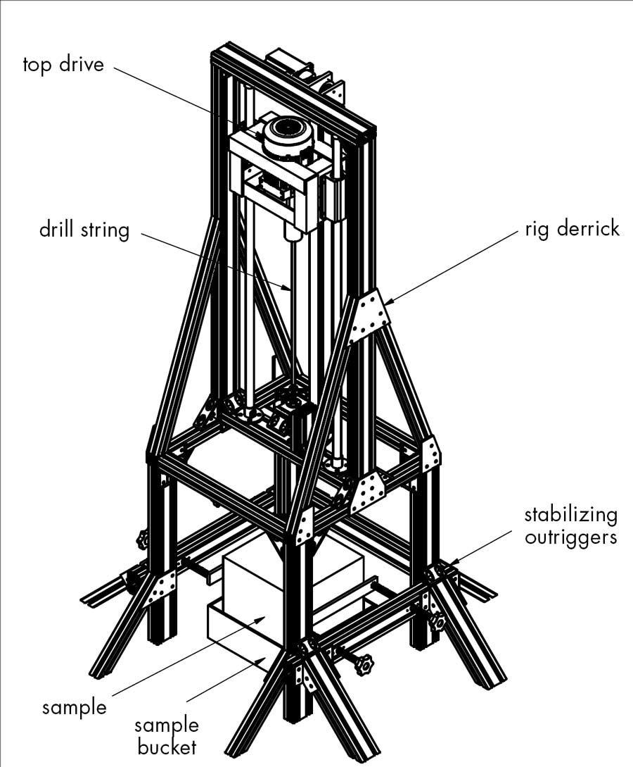 Figure 2. A schematic of nanoRIGv2.