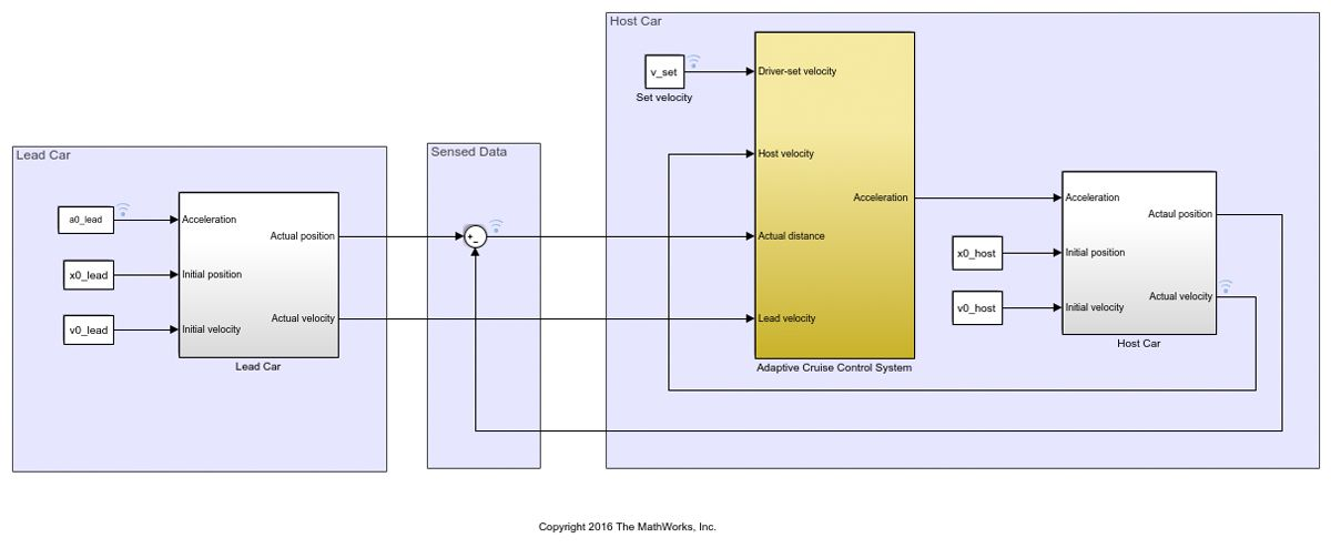 Figure 4.  Simulink model of an adaptive cruise control system.