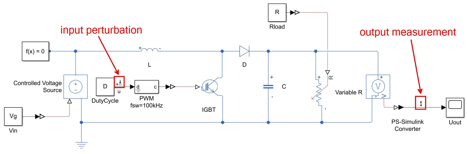 Figure 1. Switch-mode open-loop boost converter model with input perturbation and output measurement.