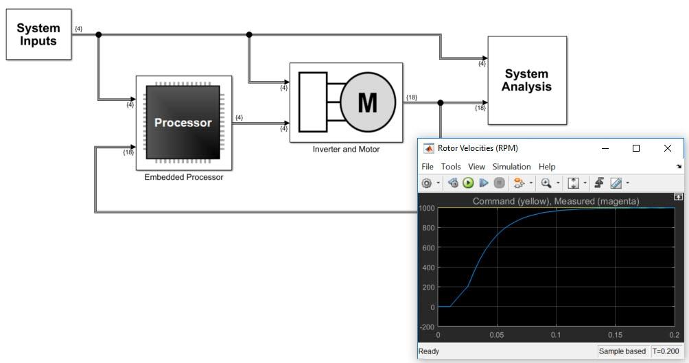 그림 1. Simulink 시스템 설계 모델.