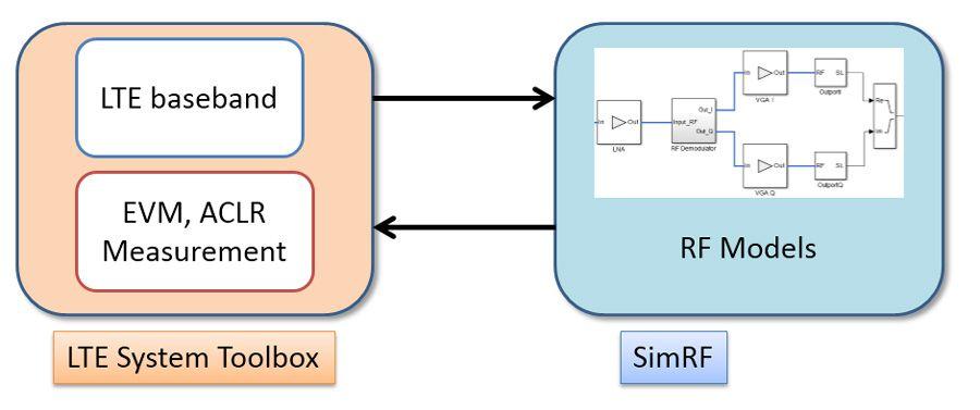MeasuringRF_fig1_w.jpg