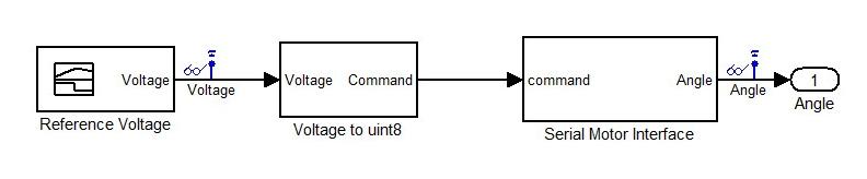 SystemID_Figure4_w.jpg