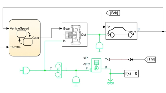 Creating a Smartphone-Based Signals and Systems Lab