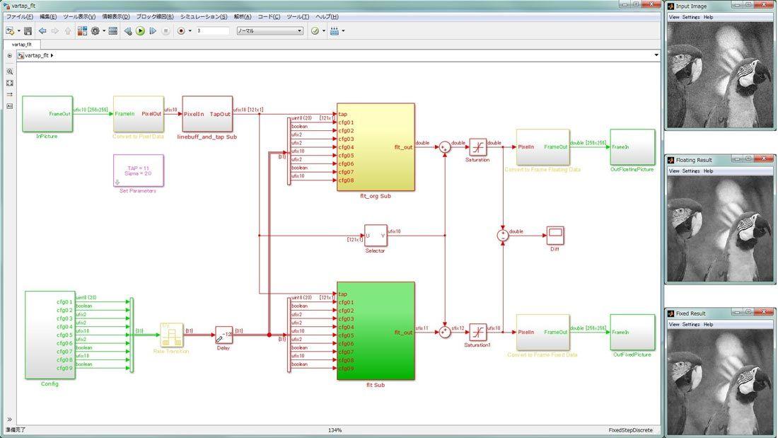 모델 기반 설계를 통해 ASIC용 영상 처리 IP 코어를 설계 및 구현한 Renesas