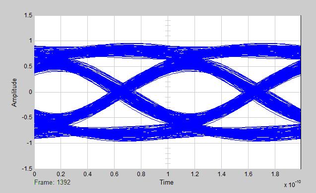 Accelerating serdes simulation matlab simulink accelerating serdes simulation ccuart Choice Image