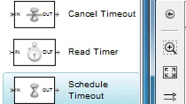 Introduce timing information for entities with SimEvents .