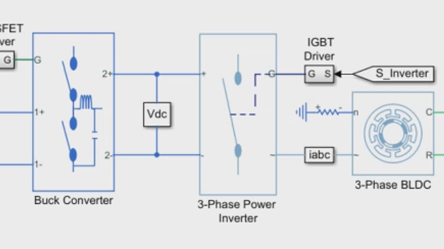 Pid Control Of A Brushless Dc Motor Video
