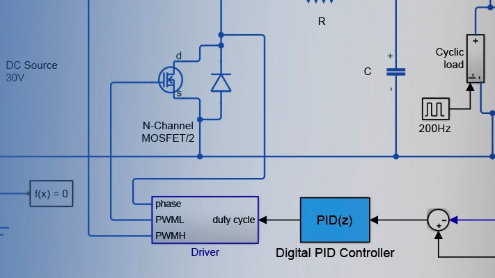10 Ways to Speed Up Power Conversion Control Design with Simulink