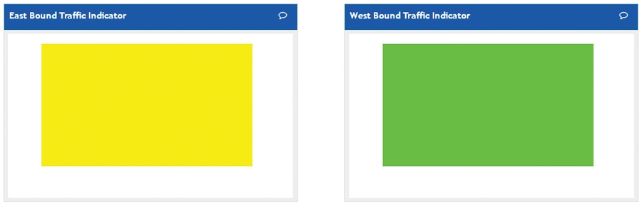 Figure 5.  Categorizing live traffic data in ThingSpeak.