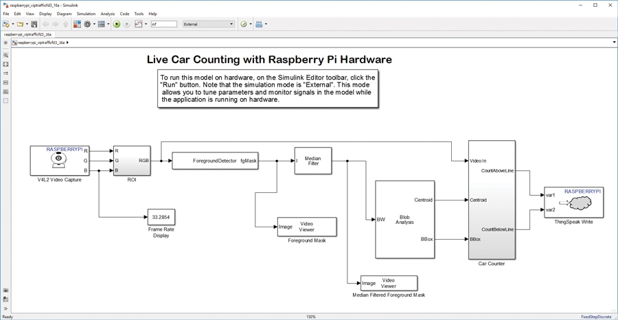 Smart devices and analytics spur innovation in the internet of simulink block diagram to find and count the cars ccuart Image collections
