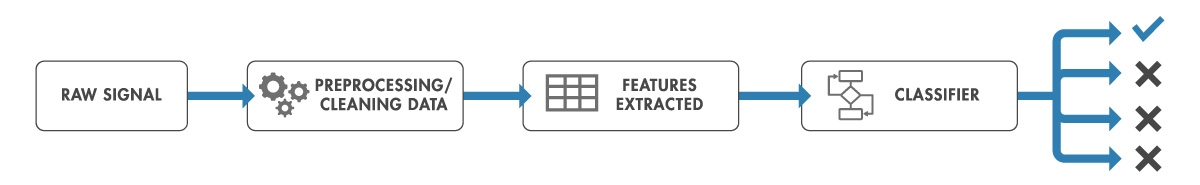 feature-extraction-object-detection