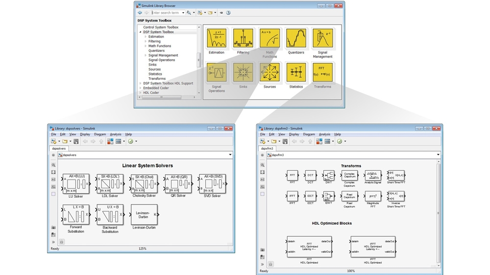 Signal processing block libraries for Simulink