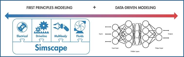 디지털 트윈 모델링 방법 – 1차 원칙과 데이터 기반.