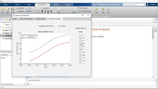 Asset liability management is one of the most common functions in financial institutions. You can learn how to use MATLAB to perform cash flow analysis, calculate the duration gap, and perform sensitivity analysis in this demo.