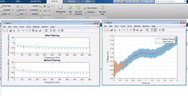 Signal Processing Toolbox를 사용하여 신호에서 원치 않는 톤을 제거하고 이 과정에서 적용된 지연을 보상합니다.