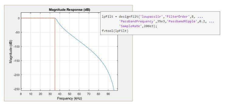 MATLAB에서의 저역 체비쇼프 유형 I IIR 필터의 설계 사양 및 응답.