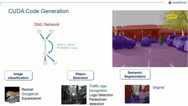 See an example of a DAG network for semantic segmentation. Using the cnncodegen function in GPU Coder, generate CUDA code and build it into a MEX function that runs 6x faster than in MATLAB.