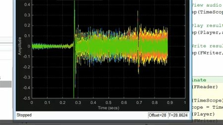 Audio Related Targeting