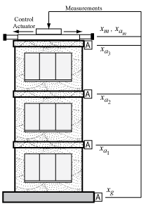 Active Vibration Control In Three Story Building Matlab