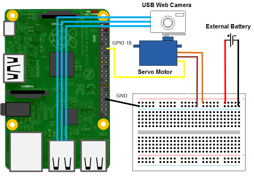 Surveillance camera with android device matlab for How to control a servo motor with raspberry pi