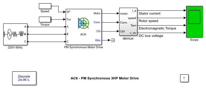 Ac6 Pm Synchronous 3hp Motor Drive Matlab Amp Simulink