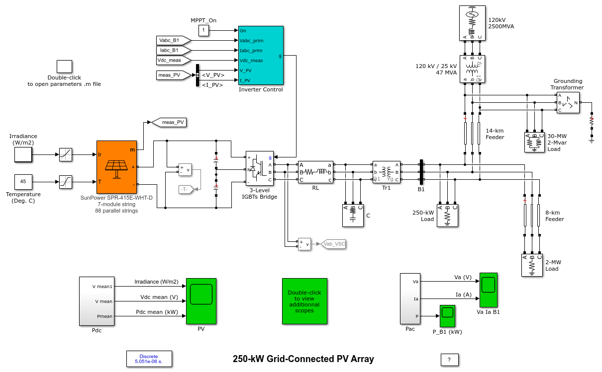 250 Kw Grid Connected Pv Array Matlab Amp Simulink