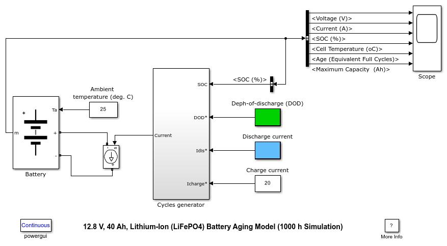 12 8 V  40 Ah  Lithium