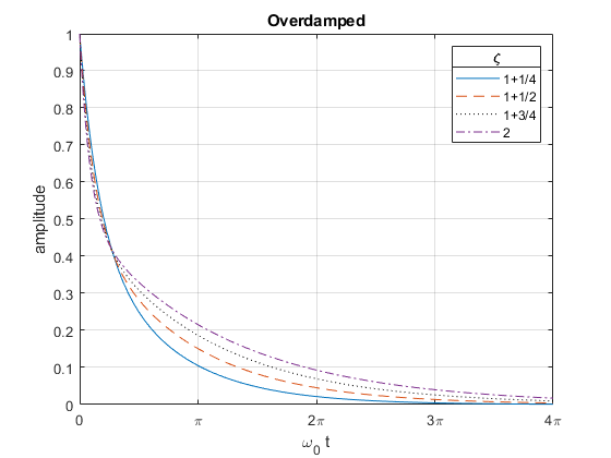 Christoffel Equation Matlab Tutorial Pdf