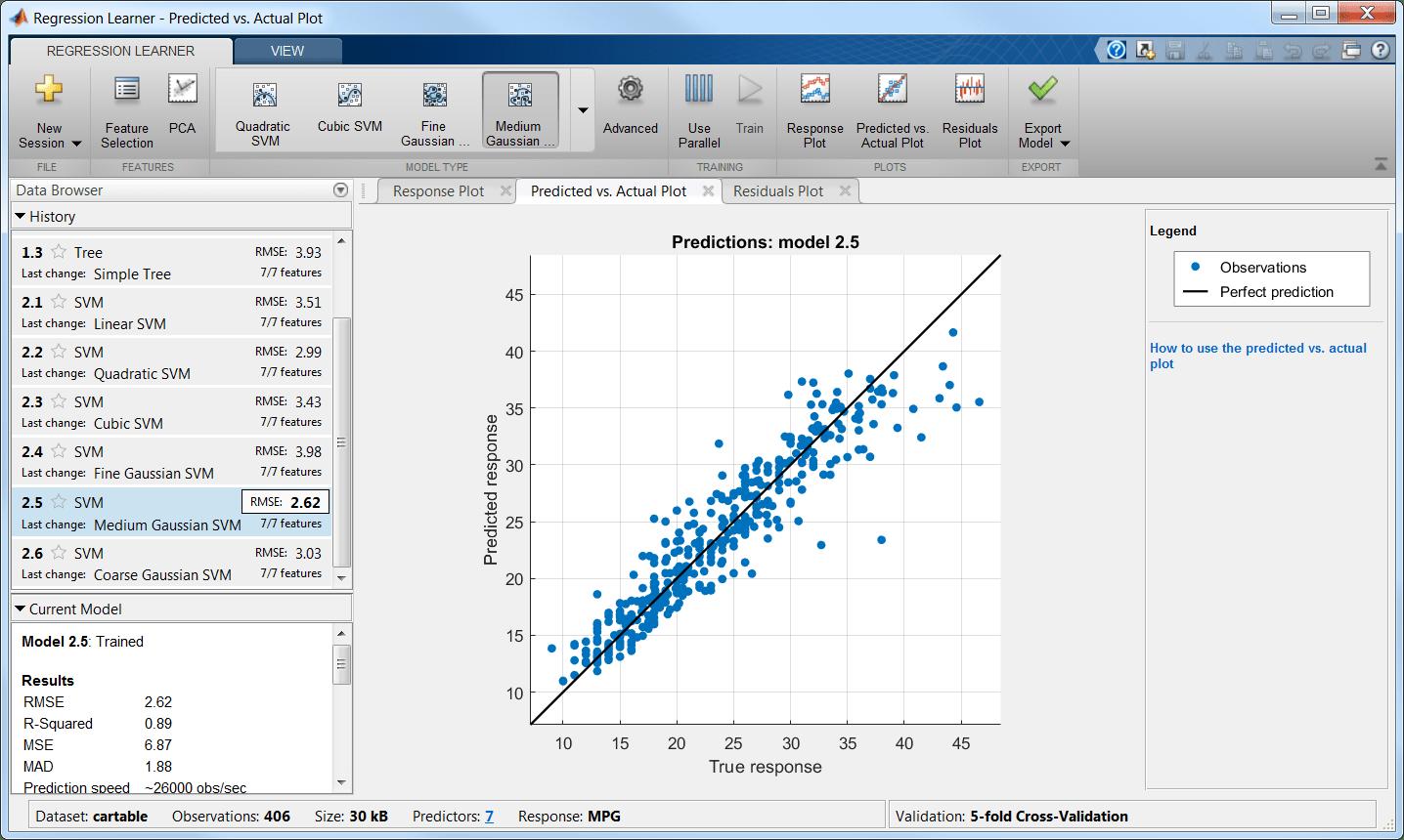 statistics in matlab a primer pdf