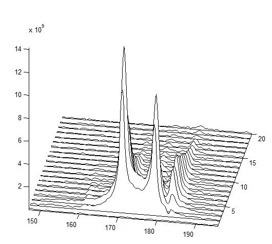 How to plot waterfall x dir reversed and remove the baseline plot how to plot waterfall x dir reversed and remove the baseline plot matlab answers matlab central ccuart Images