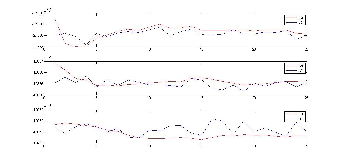 extended kalman filter matlab code pdf