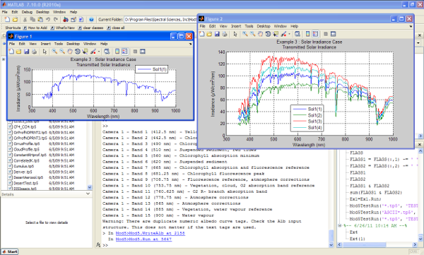 Derekjgriffith Matlab Modtran 5 File Exchange Matlab