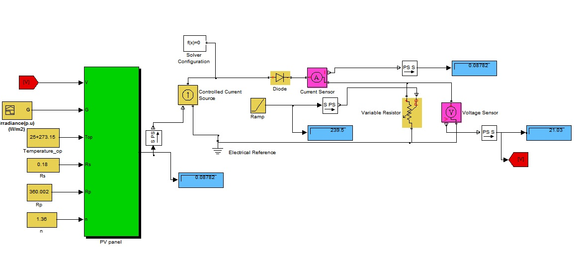 A Photovoltaic Panel Model In Matlab Simulink File Exchange Matlab Central