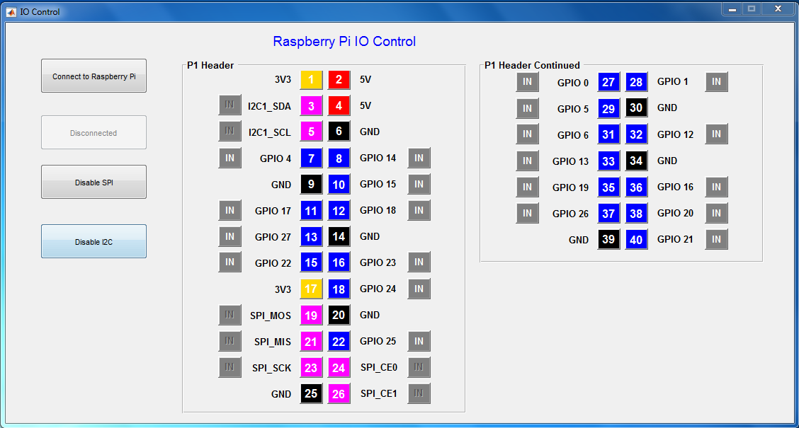 Raspberry Pi IO Control Utility - File Exchange - MATLAB Central