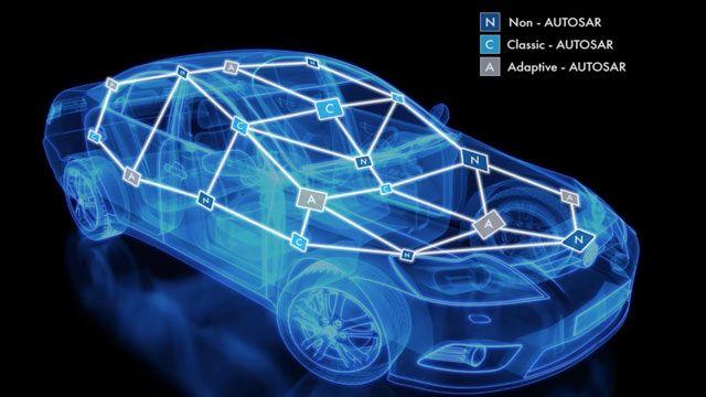 Simulink를 이용한 AUTOSAR Classic 및 Adaptive ECU 소프트웨어 개발