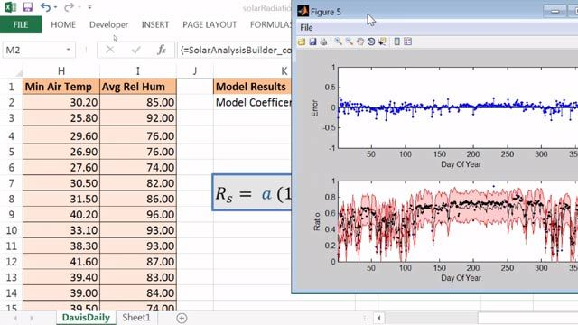 MATLAB Compiler로 만들고 공유한 Excel 추가 기능의 일조량 분석 계수 수식과 그래픽 출력값.