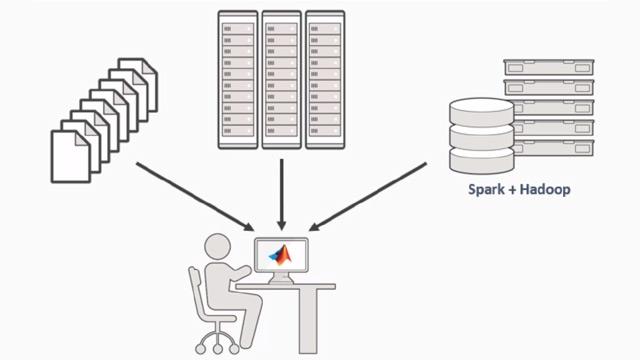 MATLAB®을 사용하여 너무 커서 메모리에 들어가지 않는 데이터를 조작하고 분석하십시오.