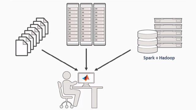 MATLAB을 사용하여 너무 커서 메모리에 들어가지 않는 데이터를 조작하고 분석할 수 있습니다.