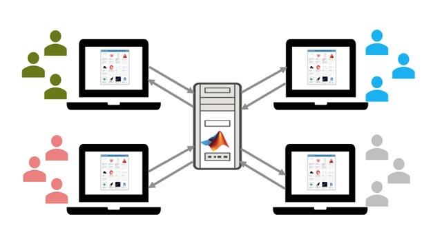 MATLAB Web App Server로 웹 앱을 호스트하고 공유할 수 있습니다.
