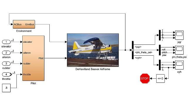 비선형 항공기 모델을 트리밍 및 선형화하고 결과 선형 모델을 사용하여 피치 속도 댐퍼 컨트롤러를 설계합니다.