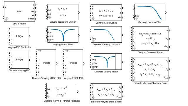 Simulink에서 이득 스케줄링된 제어기를 모델링하기 위한 라이브러리.