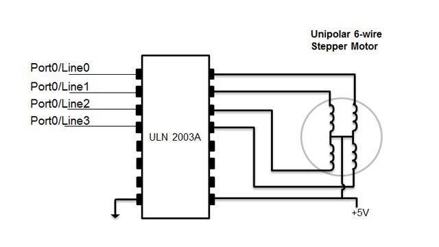 이 예제는 디지털 출력 포트를 사용하여 스테퍼 모터를 제어하는 방법을 보여줍니다.