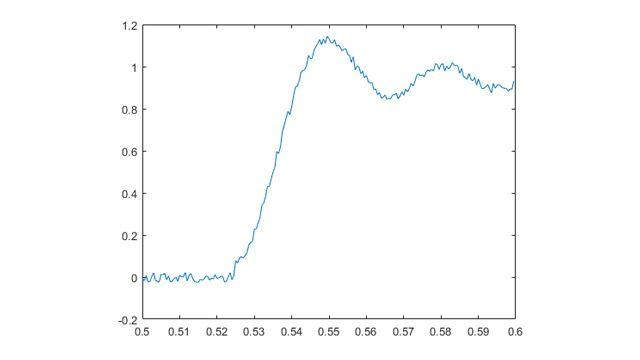 연속성을 갖는 voltage 데이터를 연속적으로 수집합니다.