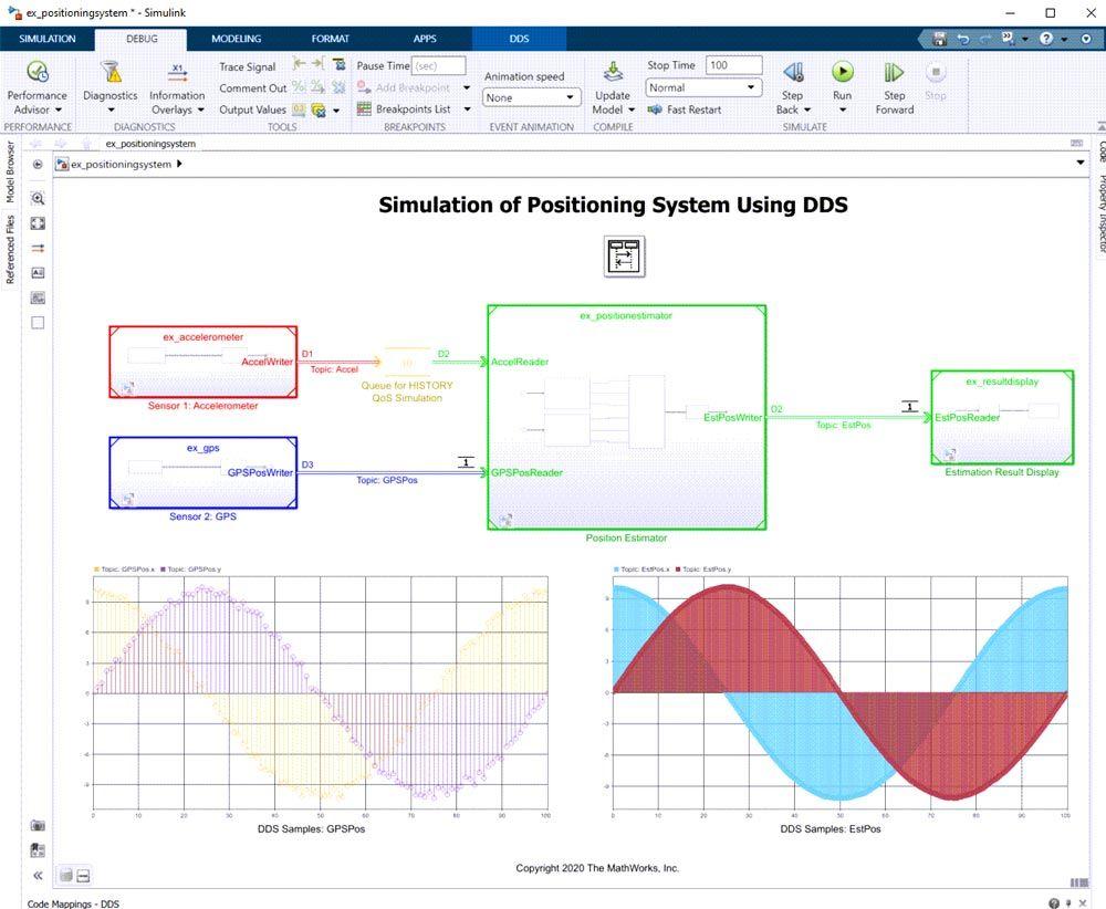 위치 확인 시스템의 시뮬레이션 결과를 보여주는 두 개의 플롯.