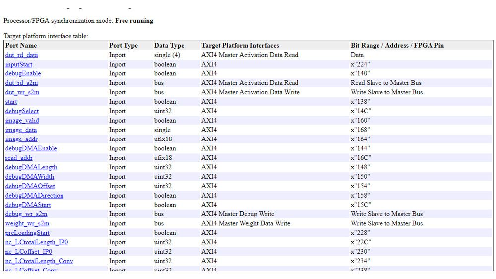 HDL Coder는 딥러닝 프로세서 입출력을 AXI 인터페이스에 매핑하는 IP 코어를 생성합니다.